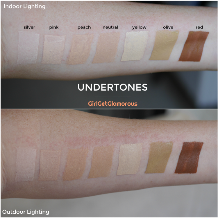 foundation undertones guide